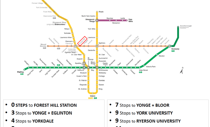 The Forest Hill Condos subway map